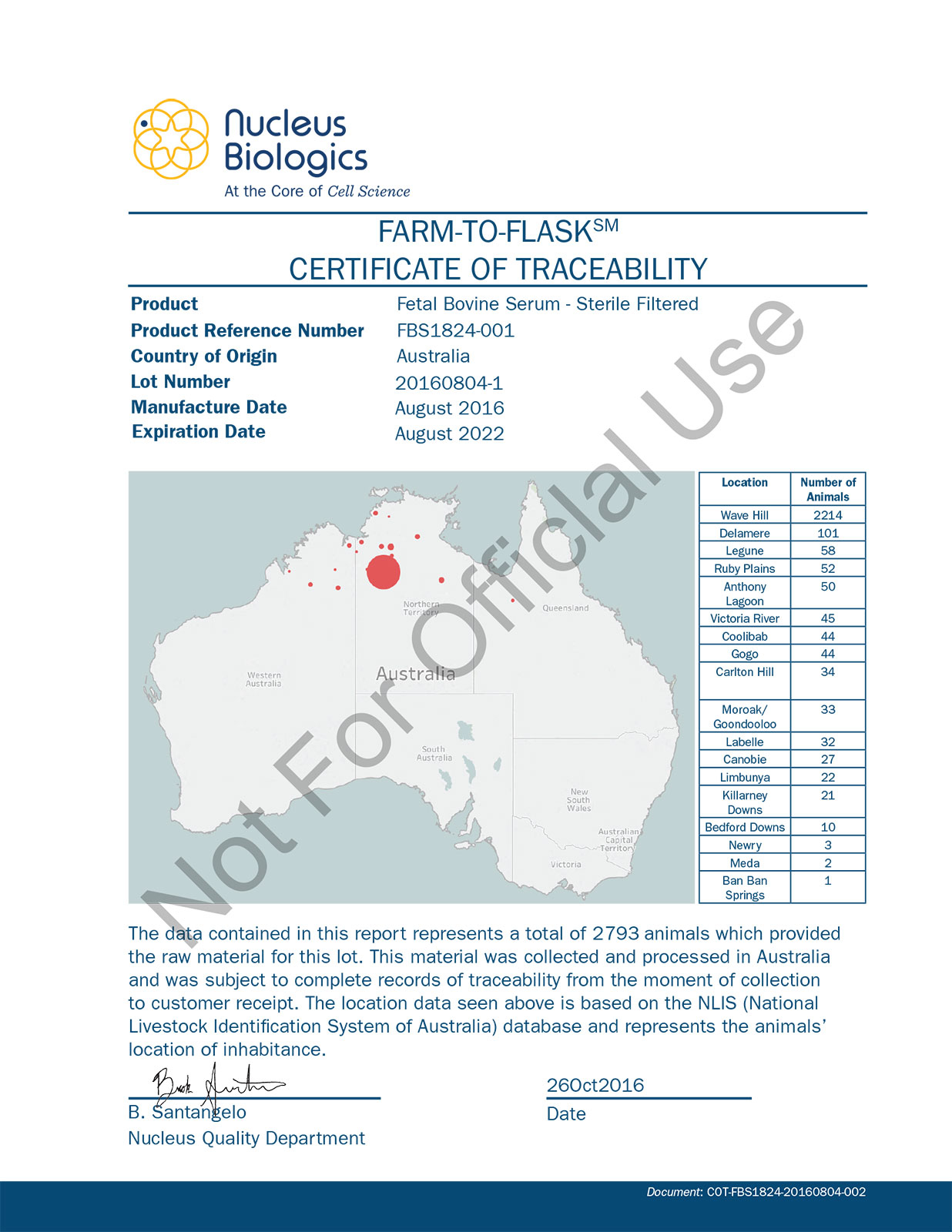 Sample Certificate of Traceability