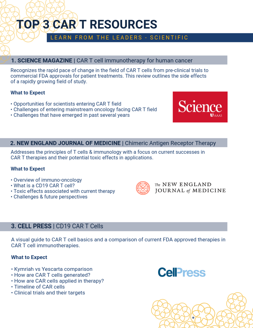 Scientific CAR T cell therapy resources